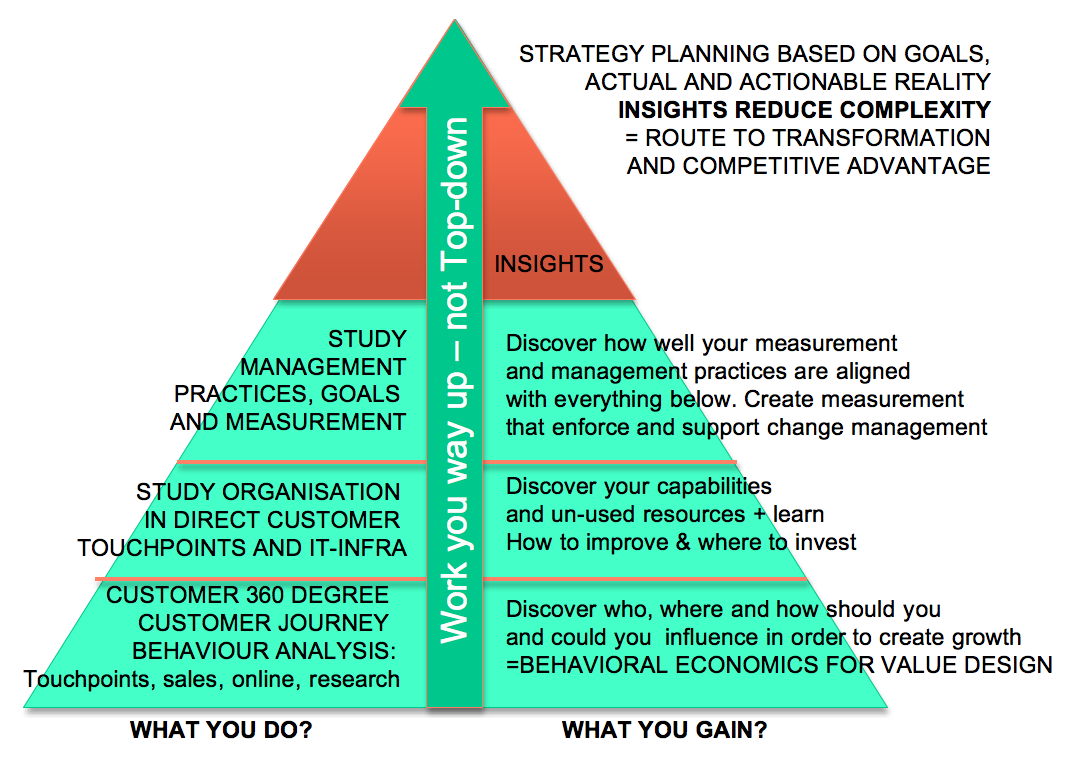 strategic plan analysis ups Step 3 – perform a strategic analysis 31 if following  a gap analysis may also  be helpful in determining  if a mission statement already exists, the focus of this  step is on reviewing it in light  communicate the role of follow-ups to the plan.