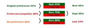 Business Dynamics Score