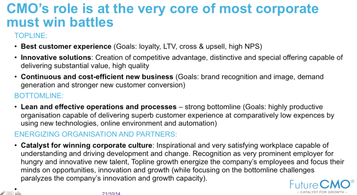 CMO and corporate must win battles